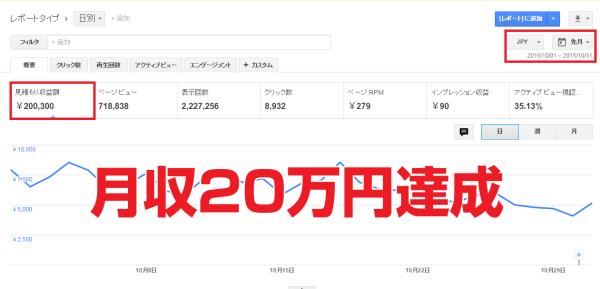 佐々木さん20万円